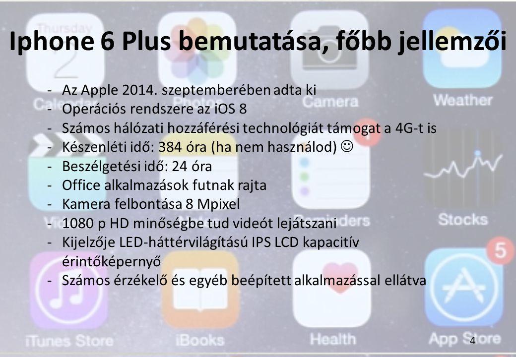 Két konkurens készülék összehasonlítása Iphone 6 plus Processzor:Apple A8, Dual-core 1,4 GHz Cyclone (ARM v8-based), PowerVR GX6450 (quad-core graphics) Kijelző: 5,5col Súly: 172 g Kamera felbontás: 8,x Mpixel Tárhely: 16/64/128 Gb Sony Xperia Z3 Processzor: Qualcomm MDM9215M / APQ8064, Quad-core 1,5 GHz Krait, Adreno 320 Kijelző: 5 col Súly: 146 g Kamera felbontás: 13,x Mpixel Tárhely: 16 Gb SD kártyával bővíthető A csúcskategóriás készülékekbe a gyártók megpróbálnak minden szolgáltatást és extrát belezsúfolni.