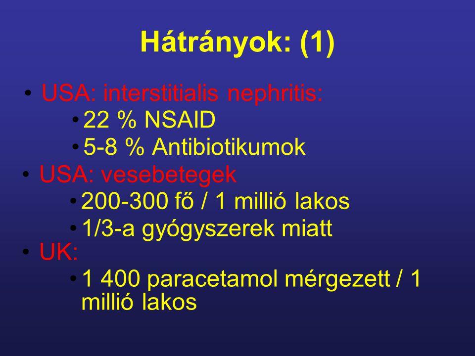 Hátrányok: (1) USA: interstitialis nephritis: 22 % NSAID 5-8 % Antibiotikumok USA: vesebetegek 200-300 fő / 1 millió lakos 1/3-a gyógyszerek miatt UK: 1 400 paracetamol mérgezett / 1 millió lakos