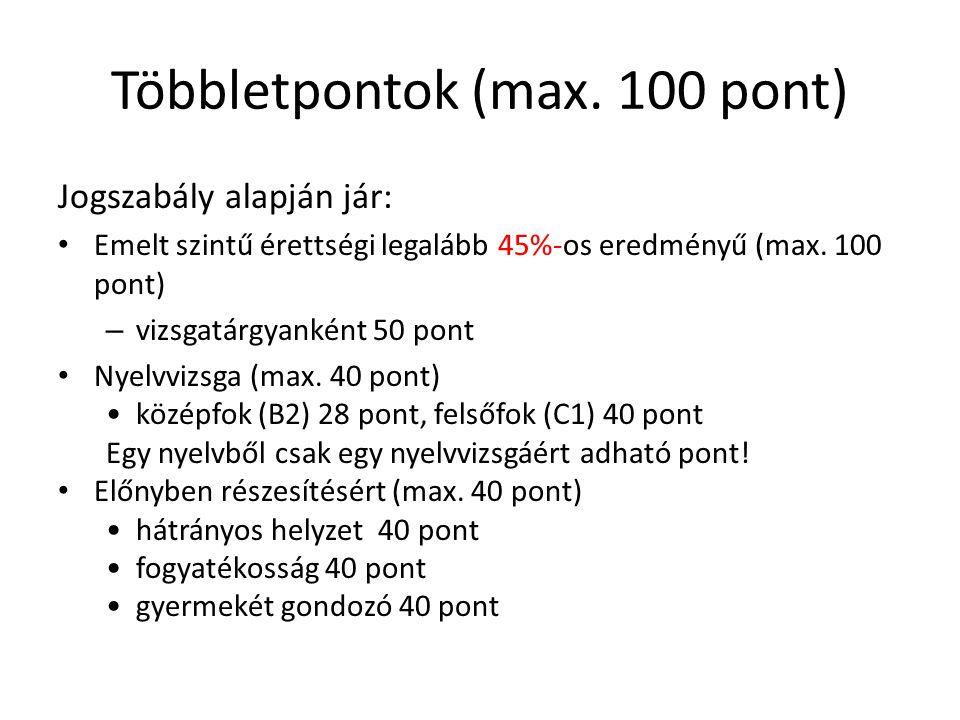Többletpontok (max. 100 pont) Jogszabály alapján jár: Emelt szintű érettségi legalább 45%-os eredményű (max. 100 pont) – vizsgatárgyanként 50 pont Nye