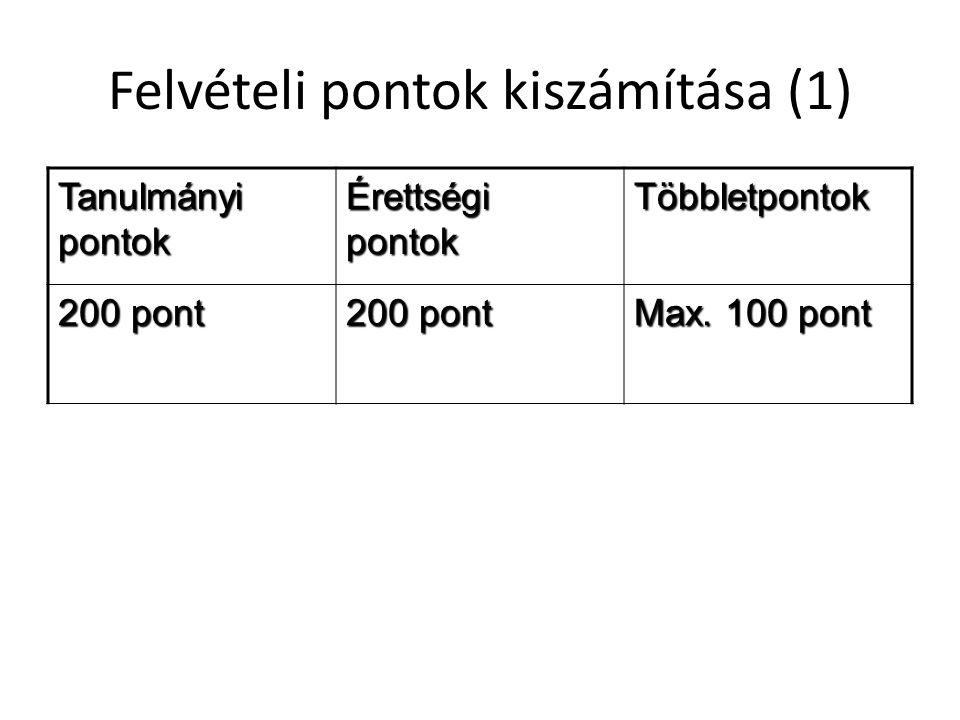 Felvételi pontok kiszámítása (1) Tanulmányi pontok Érettségi pontok Többletpontok 200 pont Max.
