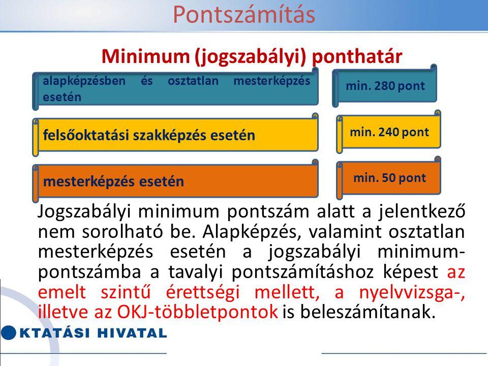 Pontszámítás Minimum (jogszabályi) ponthatár Jogszabályi minimum pontszám alatt a jelentkező nem sorolható be.