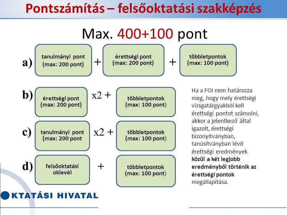 Pontszámítás – felsőoktatási szakképzés Max.