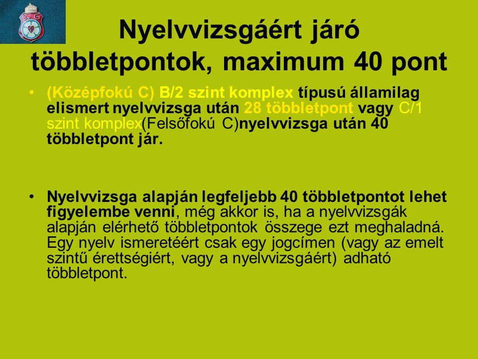 Nyelvvizsgáért járó többletpontok, maximum 40 pont (Középfokú C) B/2 szint komplex típusú államilag elismert nyelvvizsga után 28 többletpont vagy C/1