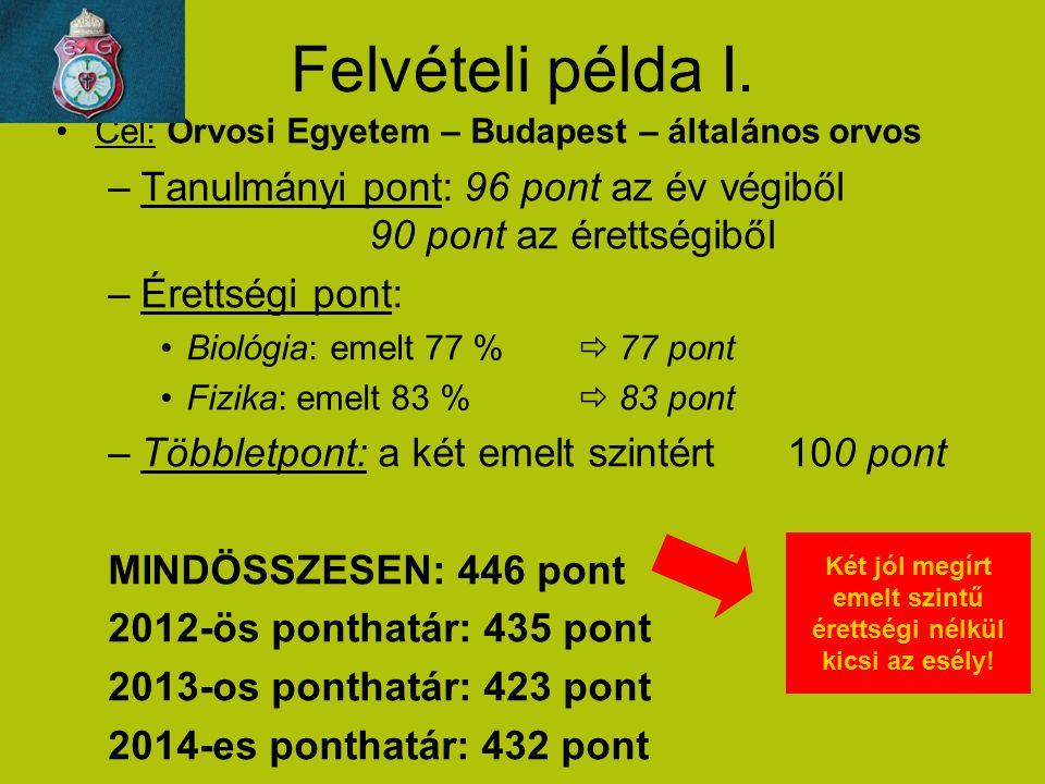 Felvételi példa I. Cél: Orvosi Egyetem – Budapest – általános orvos –Tanulmányi pont: 96 pont az év végiből 90 pont az érettségiből –Érettségi pont: B