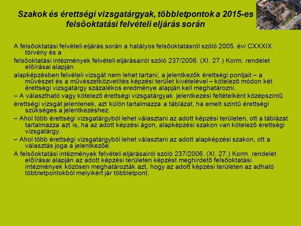 FELVÉTELI A Felsőoktatási felvételi tájékoztató – 2015.