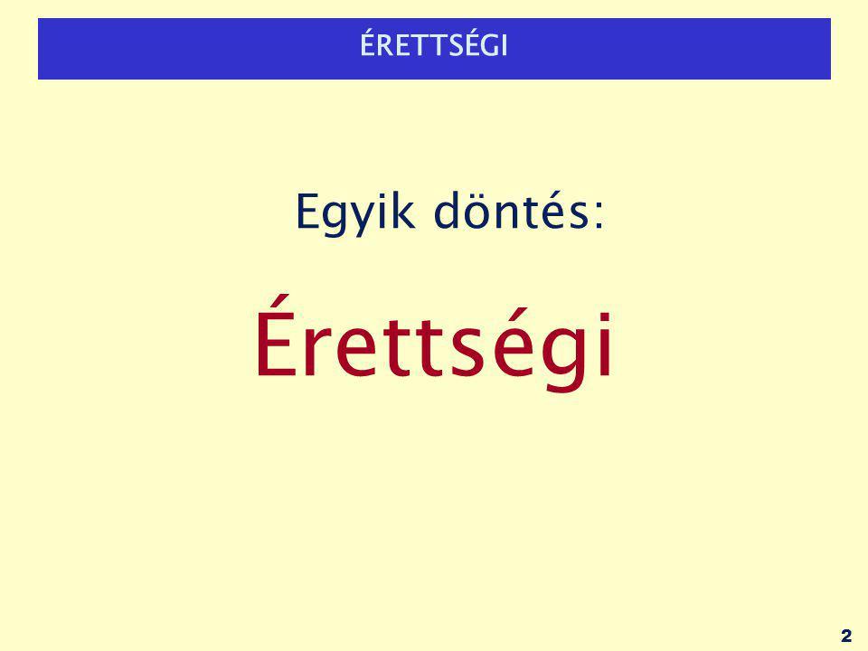 ÉRETTSÉGI SZINTEK-1 Minimum 5 tantárgyból: magyar nyelv és irodalom, történelem, matematika, egy idegen nyelv és egy szabadon választott tantárgy  Középszint -itt az iskolában, saját tanárai előtt -középszintű követelmények  Emelt szint -más iskolában (esetleg nálunk) -független javítók -független vizsgabizottság előtt -emelt szintű követelmény 3