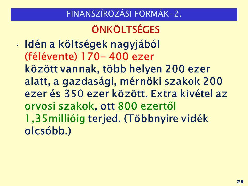 FINANSZÍROZÁSI FORMÁK-2.