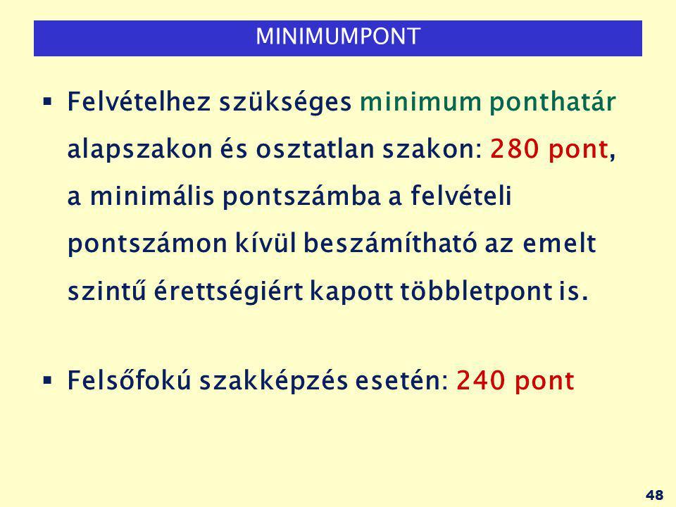 48 MINIMUMPONT  Felvételhez szükséges minimum ponthatár alapszakon és osztatlan szakon: 280 pont, a minimális pontszámba a felvételi pontszámon kívül beszámítható az emelt szintű érettségiért kapott többletpont is.