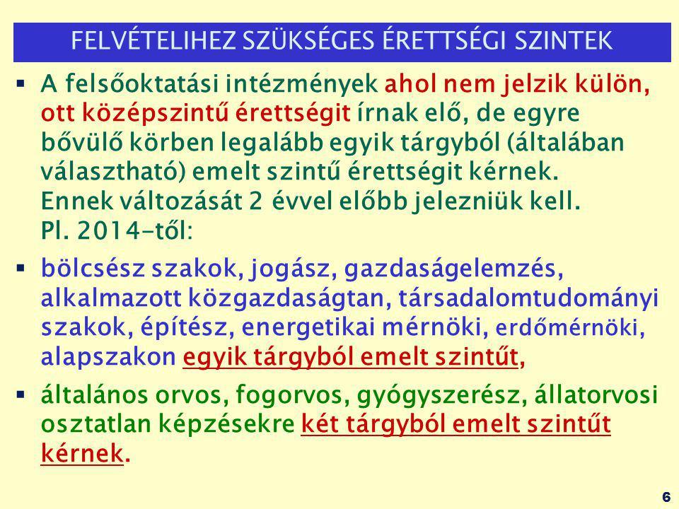 ÉRETTSÉGI-FONTOS DÁTUMOK 2015.február 15.