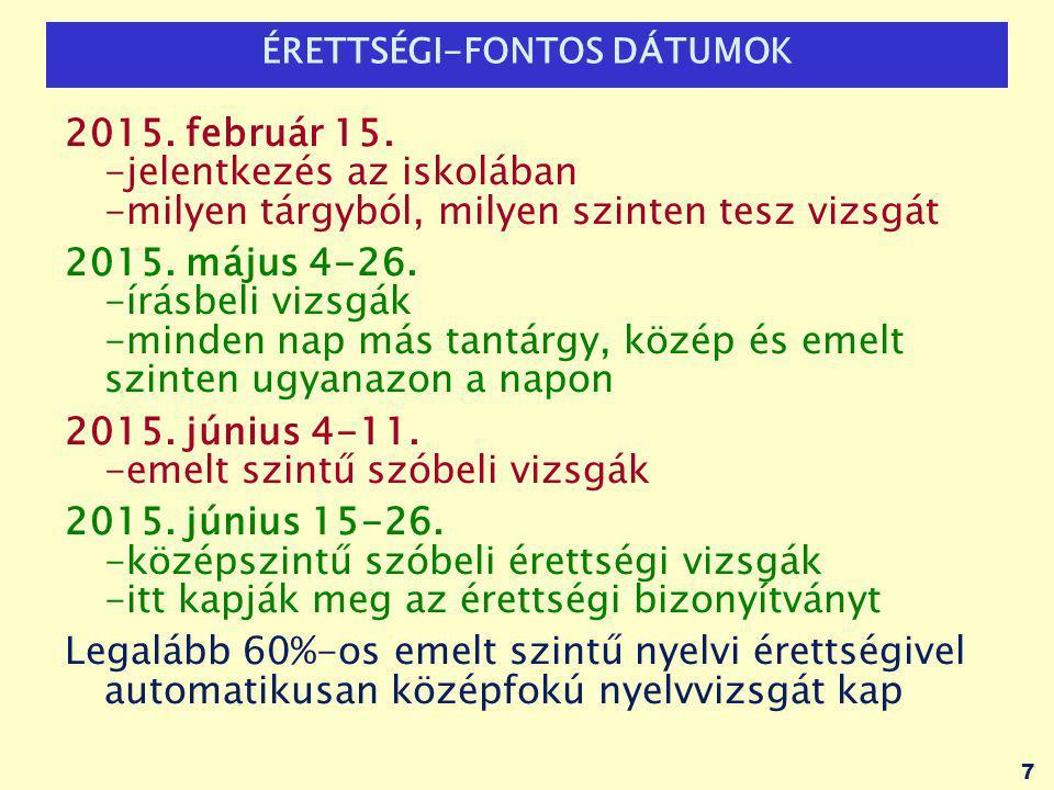 ÉRETTSÉGI-FONTOS DÁTUMOK 2015. február 15.