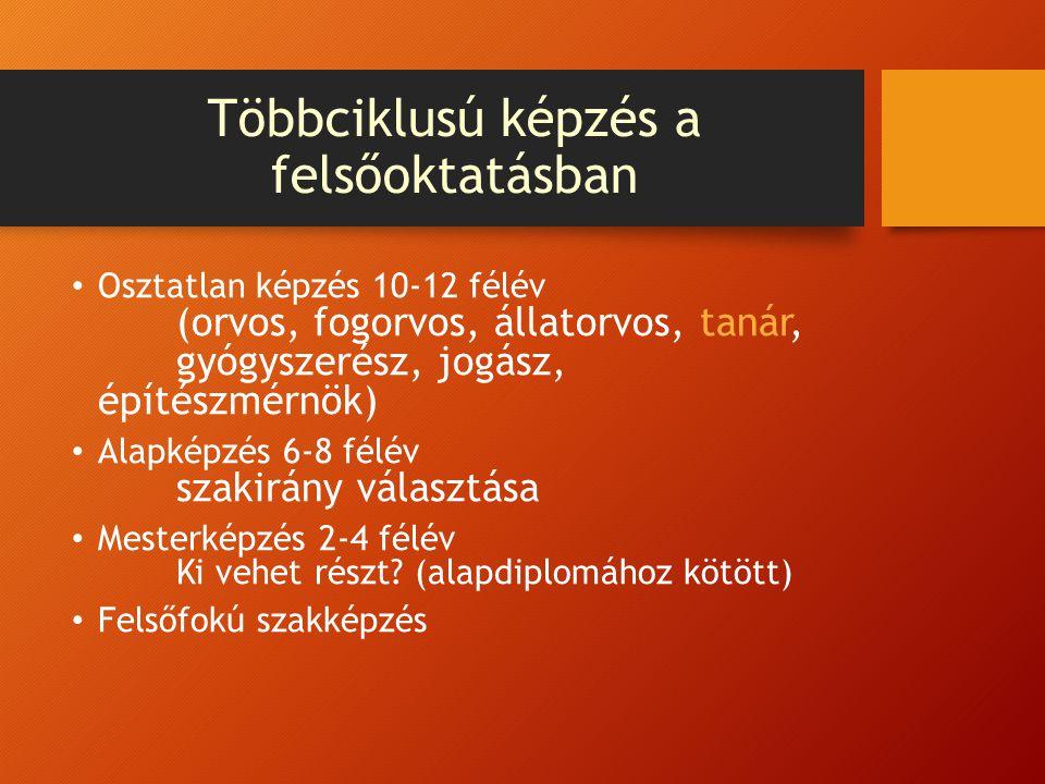 Többciklusú képzés a felsőoktatásban Osztatlan képzés 10-12 félév (orvos, fogorvos, állatorvos, tanár, gyógyszerész, jogász, építészmérnök) Alapképzés