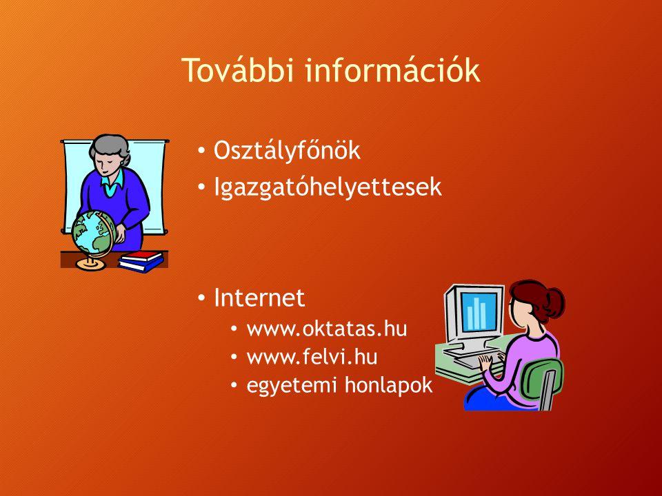 További információk Osztályfőnök Igazgatóhelyettesek Internet www.oktatas.hu www.felvi.hu egyetemi honlapok
