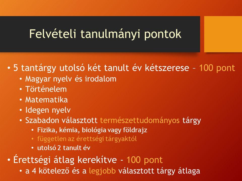 Felvételi tanulmányi pontok 5 tantárgy utolsó két tanult év kétszerese – 100 pont Magyar nyelv és irodalom Történelem Matematika Idegen nyelv Szabadon választott természettudományos tárgy Fizika, kémia, biológia vagy földrajz független az érettségi tárgyaktól utolsó 2 tanult év Érettségi átlag kerekítve - 100 pont a 4 kötelező és a legjobb választott tárgy átlaga