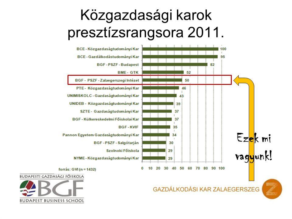Közgazdasági karok presztízsrangsora 2011. Ezek mi vagyunk!