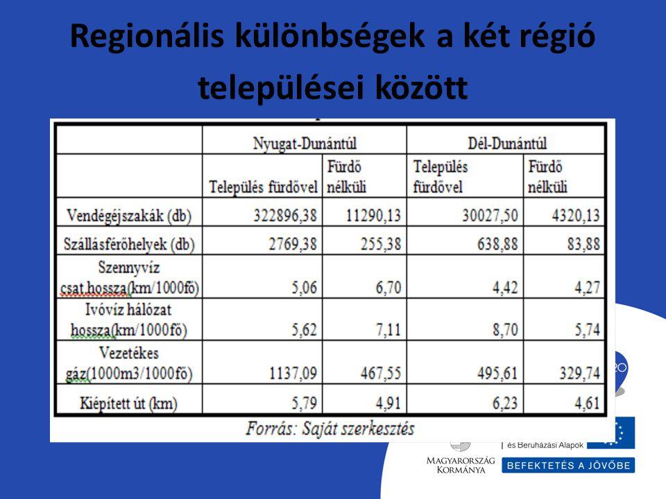 Regionális különbségek a két régió települései között