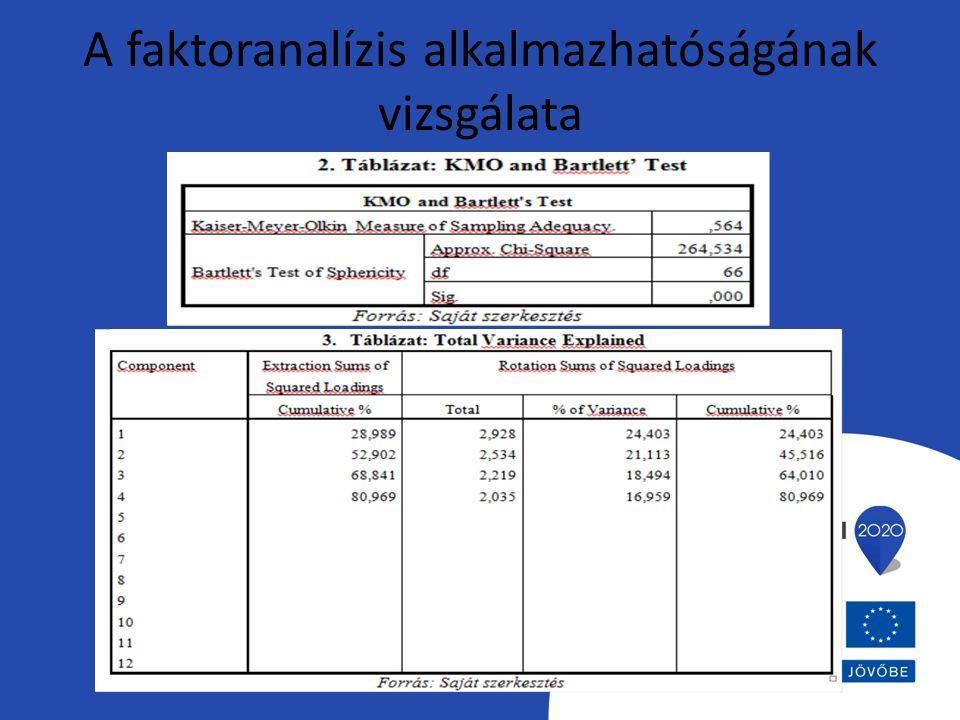 A faktoranalízis alkalmazhatóságának vizsgálata