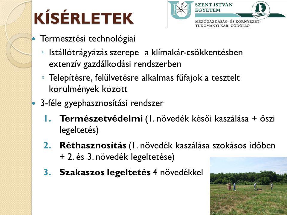 KÍSÉRLETEK Termesztési technológiai ◦ Istállótrágyázás szerepe a klímakár-csökkentésben extenzív gazdálkodási rendszerben ◦ Telepítésre, felülvetésre alkalmas fűfajok a tesztelt körülmények között 3-féle gyephasznosítási rendszer 1.Természetvédelmi (1.