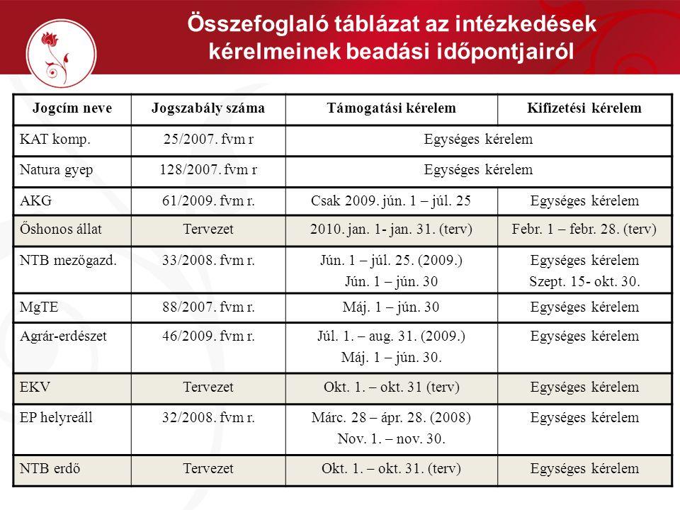 Összefoglaló táblázat az intézkedések kérelmeinek beadási időpontjairól Jogcím neveJogszabály számaTámogatási kérelemKifizetési kérelem KAT komp.25/2007.