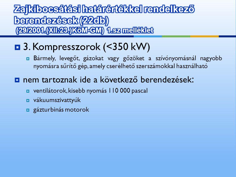  3. Kompresszorok (<350 kW)  Bármely, levegőt, gázokat vagy gőzöket a szívónyomásnál nagyobb nyomásra sűrítő gép, amely cserélhető szerszámokkal has
