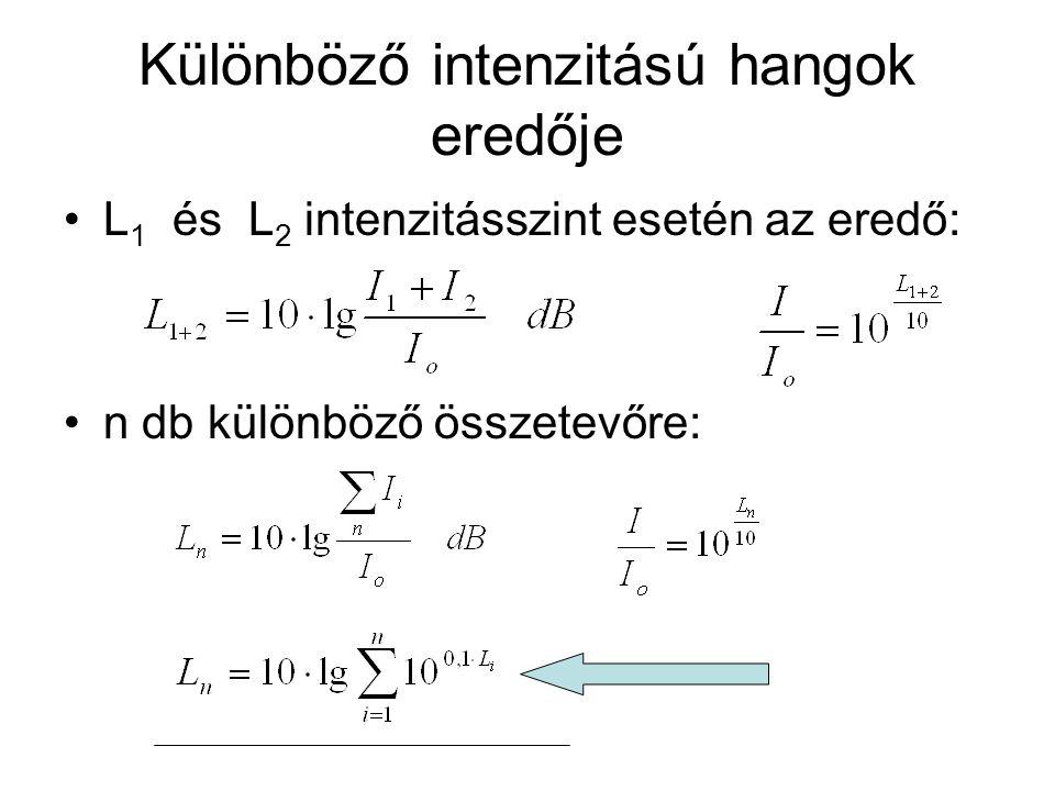 Különböző intenzitású hangok eredője L 1 és L 2 intenzitásszint esetén az eredő: n db különböző összetevőre: