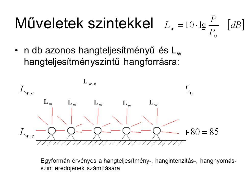 Műveletek szintekkel n db azonos hangteljesítményű és L w hangteljesítményszintű hangforrásra: Egyformán érvényes a hangteljesítmény-, hangintenzitás-