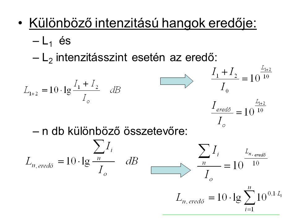 Különböző intenzitású hangok eredője: –L 1 és –L 2 intenzitásszint esetén az eredő: –n db különböző összetevőre: