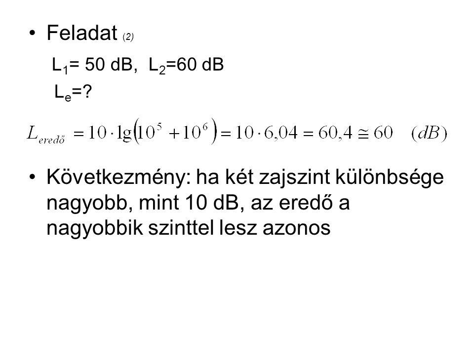 Feladat (2) L 1 = 50 dB, L 2 =60 dB L e =? Következmény: ha két zajszint különbsége nagyobb, mint 10 dB, az eredő a nagyobbik szinttel lesz azonos
