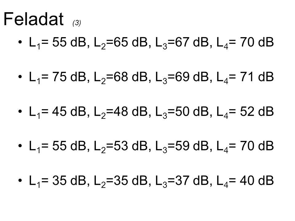 Feladat (3) L 1 = 55 dB, L 2 =65 dB, L 3 =67 dB, L 4 = 70 dB L 1 = 75 dB, L 2 =68 dB, L 3 =69 dB, L 4 = 71 dB L 1 = 45 dB, L 2 =48 dB, L 3 =50 dB, L 4