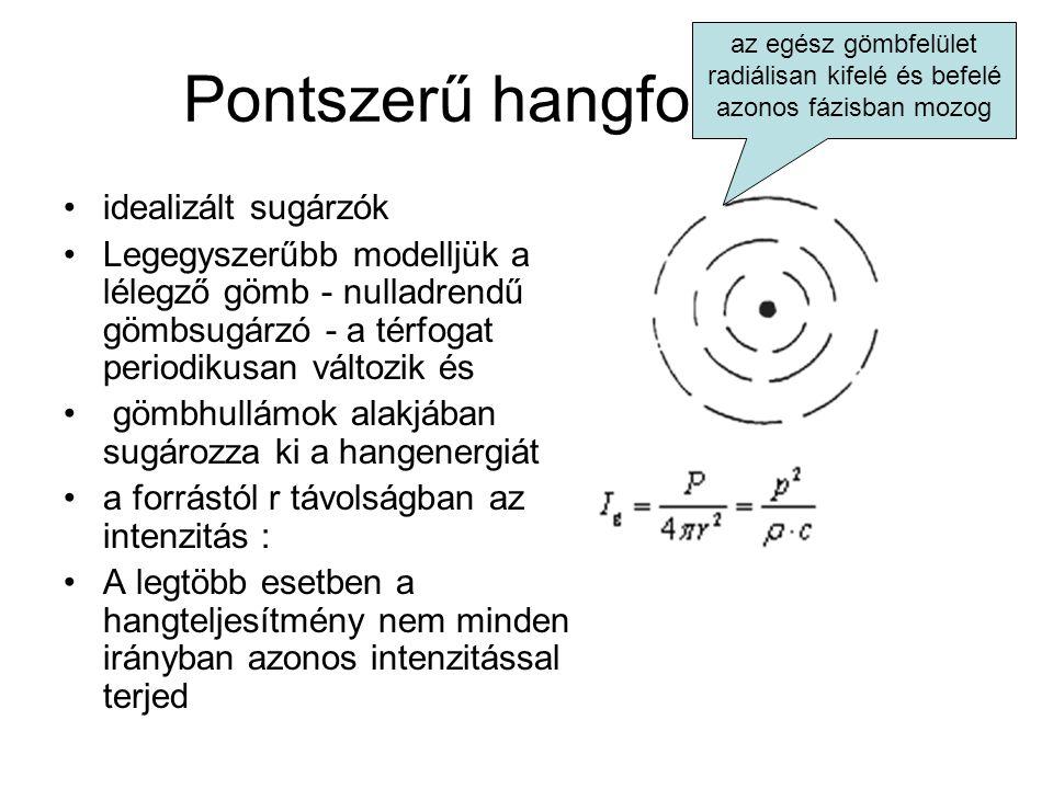 Pontszerű hangforrások idealizált sugárzók Legegyszerűbb modelljük a lélegző gömb - nulladrendű gömbsugárzó - a térfogat periodikusan változik és gömb