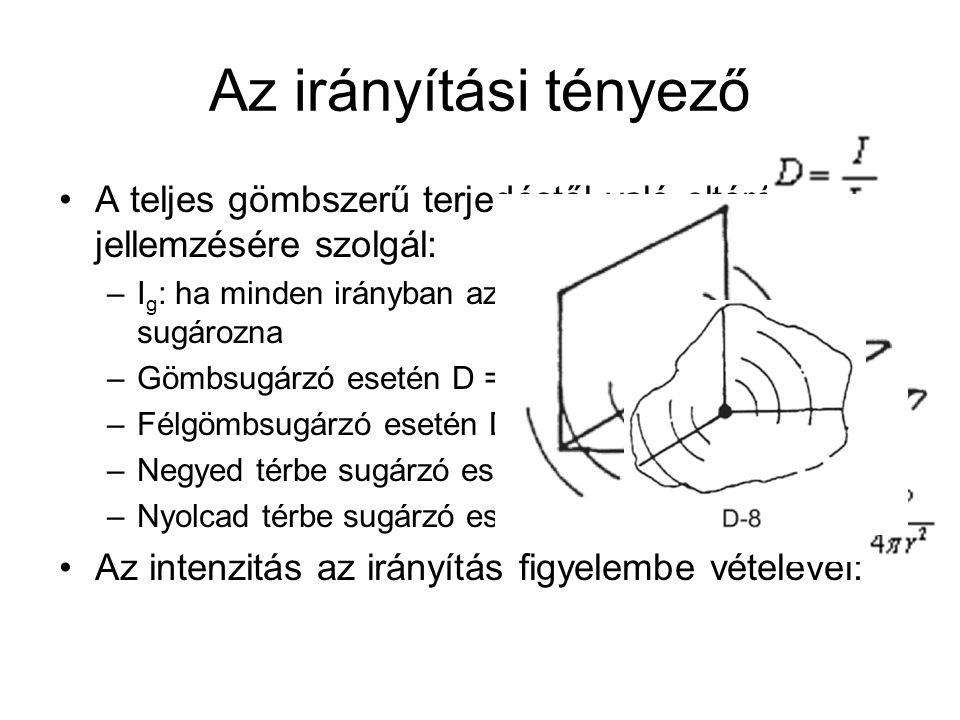 Az irányítási tényező A teljes gömbszerű terjedéstől való eltérés jellemzésére szolgál: –I g : ha minden irányban azonos intenzitással sugározna –Gömb