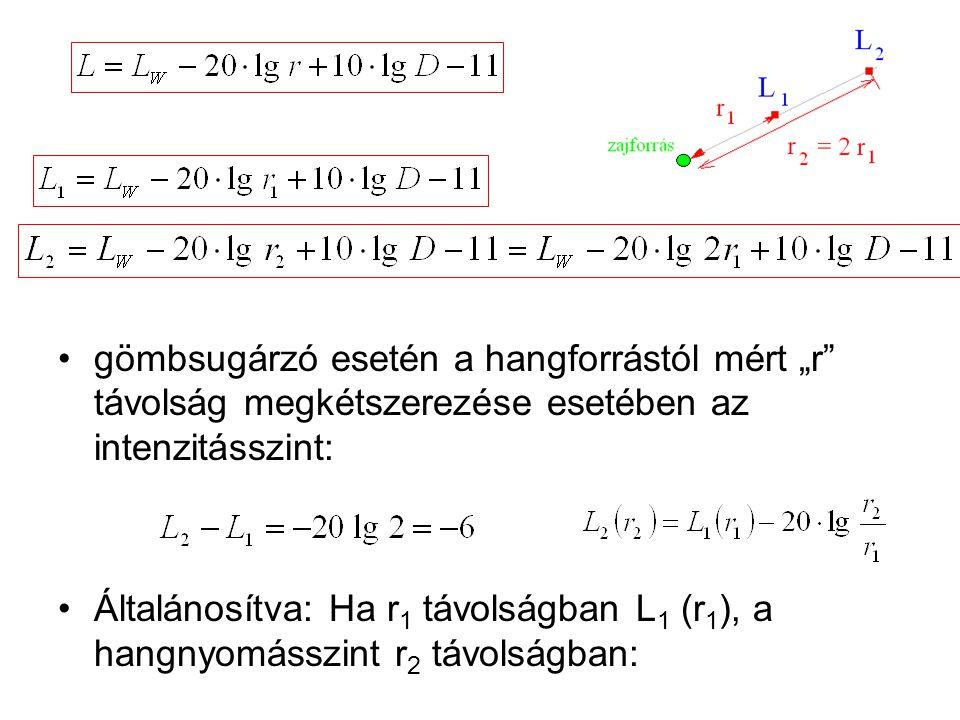 """gömbsugárzó esetén a hangforrástól mért """"r"""" távolság megkétszerezése esetében az intenzitásszint: Általánosítva: Ha r 1 távolságban L 1 (r 1 ), a hang"""