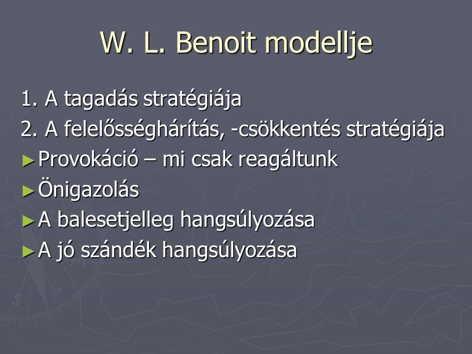 W. L. Benoit modellje 1. A tagadás stratégiája 2.