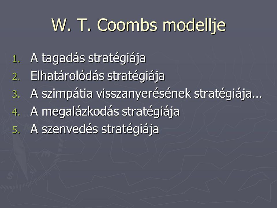 W. T. Coombs modellje 1. A tagadás stratégiája 2.