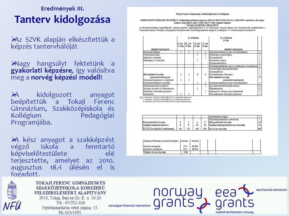 Eredmények III. Tanterv kidolgozása  Az SZVK alapján elkészítettük a képzés tantervhálóját  Nagy hangsúlyt fektetünk a gyakorlati képzésre, így való