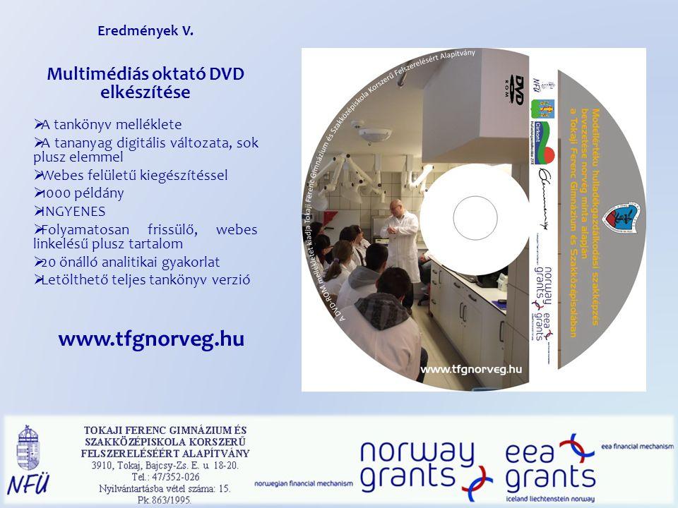 Eredmények V. Multimédiás oktató DVD elkészítése  A tankönyv melléklete  A tananyag digitális változata, sok plusz elemmel  Webes felületű kiegészí