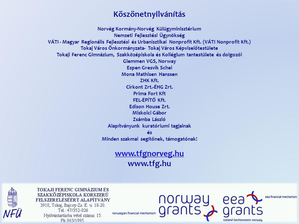Köszönetnyilvánítás Norvég Kormány-Norvég Külügyminisztérium Nemzeti Fejlesztési Ügynökség VÁTI - Magyar Regionális Fejlesztési és Urbanisztikai Nonpr