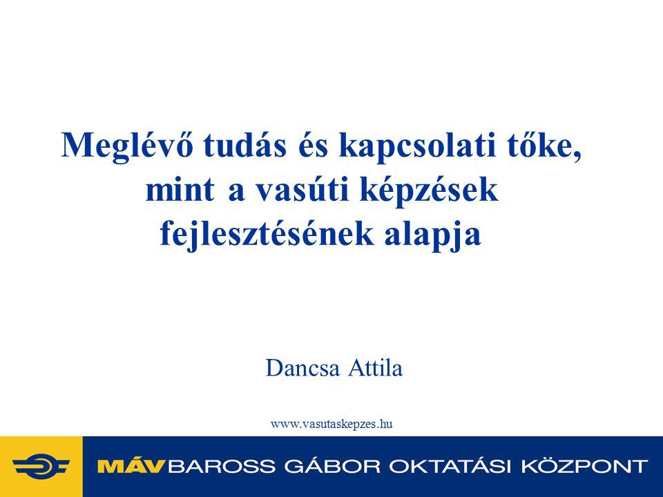 www.vasutaskepzes.hu Kapcsolati tőke Vállalkozás tőkéje Pénzügyi tőkeTudás, mint tőke Kapcsolati tőkeSzervezeti tőkeHumán tőke