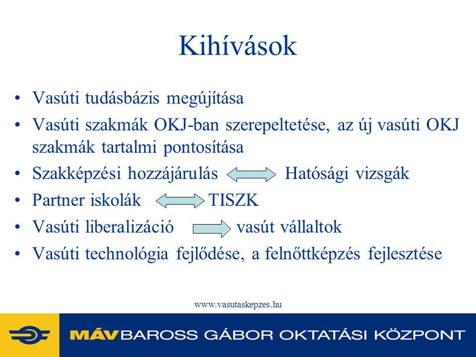 www.vasutaskepzes.hu Jelenlegi helyzet 22 szakma 2 orientációs képzés 1210 tanuló 7 vállalat