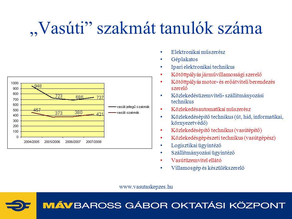 www.vasutaskepzes.hu A 2006/2007.