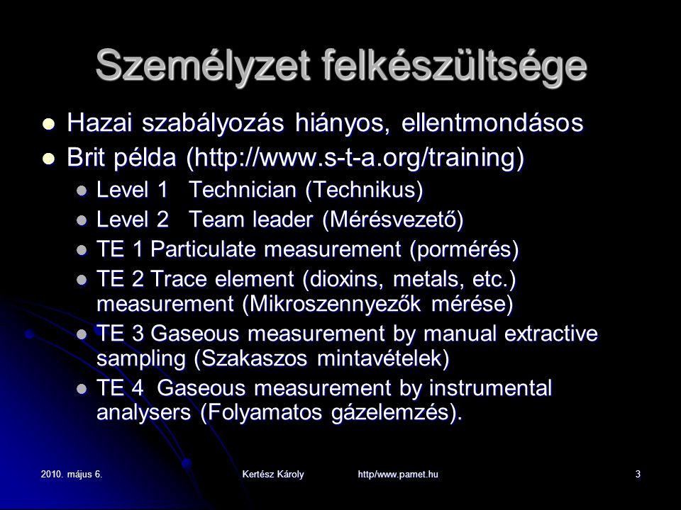 2010. május 6.Kertész Károly http/www.pamet.hu3 Személyzet felkészültsége Hazai szabályozás hiányos, ellentmondásos Hazai szabályozás hiányos, ellentm