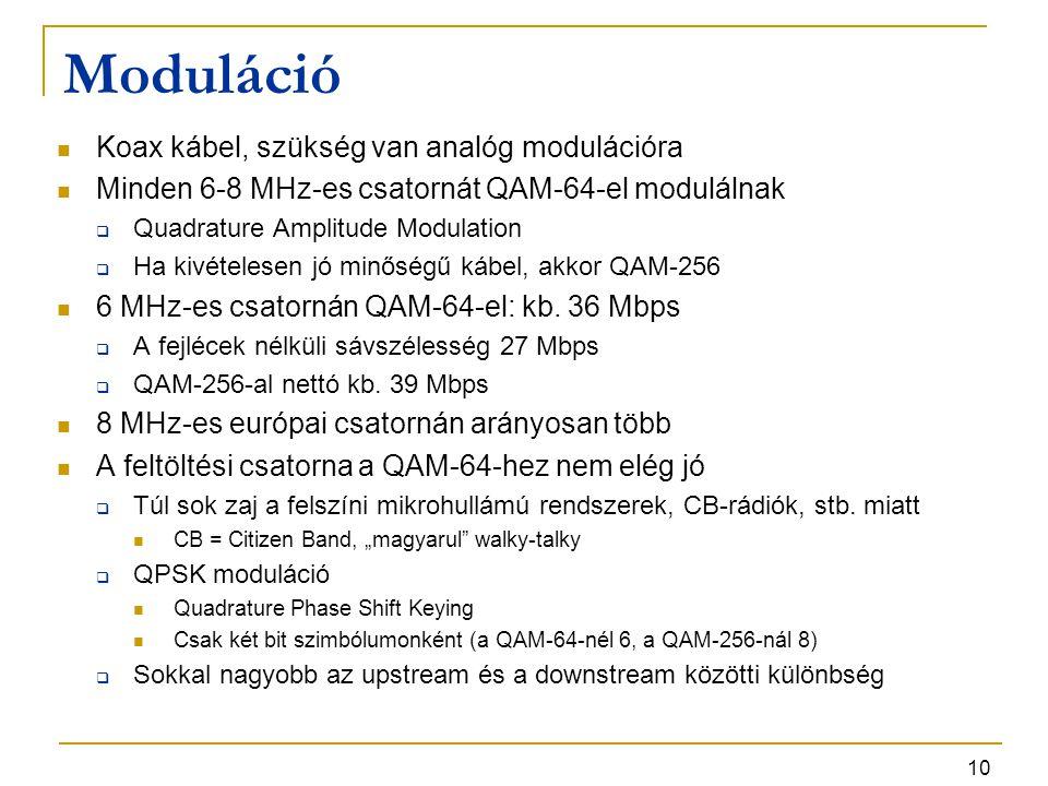 10 Moduláció Koax kábel, szükség van analóg modulációra Minden 6-8 MHz-es csatornát QAM-64-el modulálnak  Quadrature Amplitude Modulation  Ha kivéte