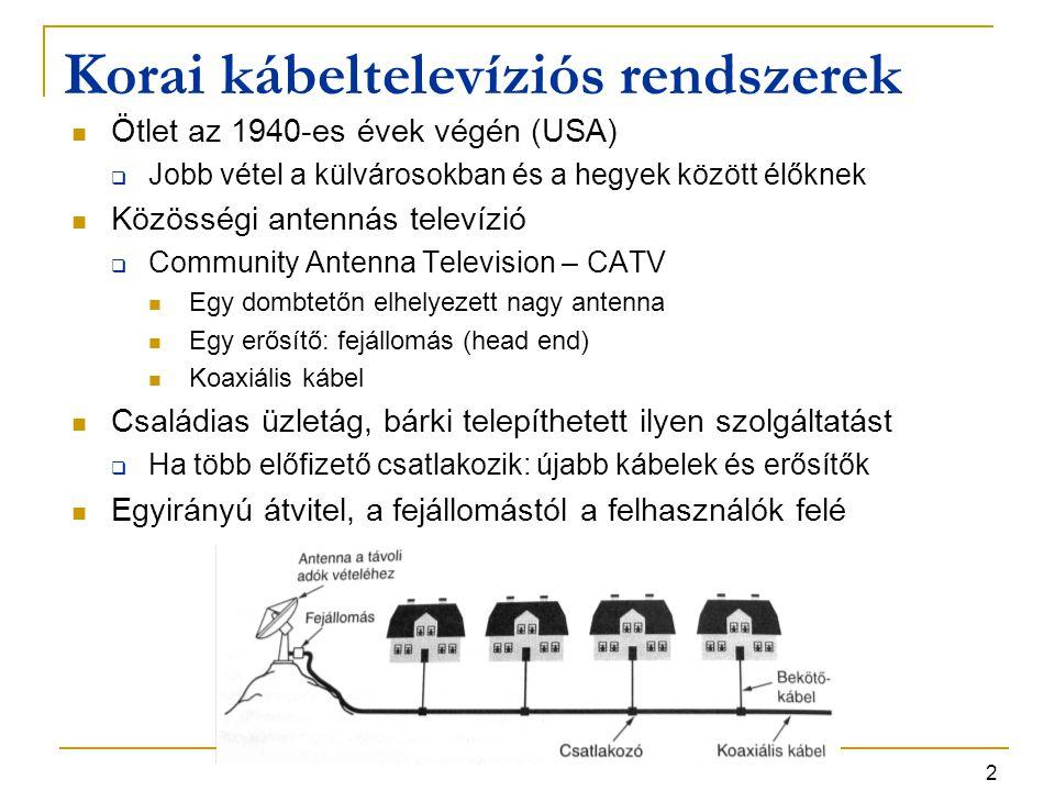 2 Korai kábeltelevíziós rendszerek Ötlet az 1940-es évek végén (USA)  Jobb vétel a külvárosokban és a hegyek között élőknek Közösségi antennás televí