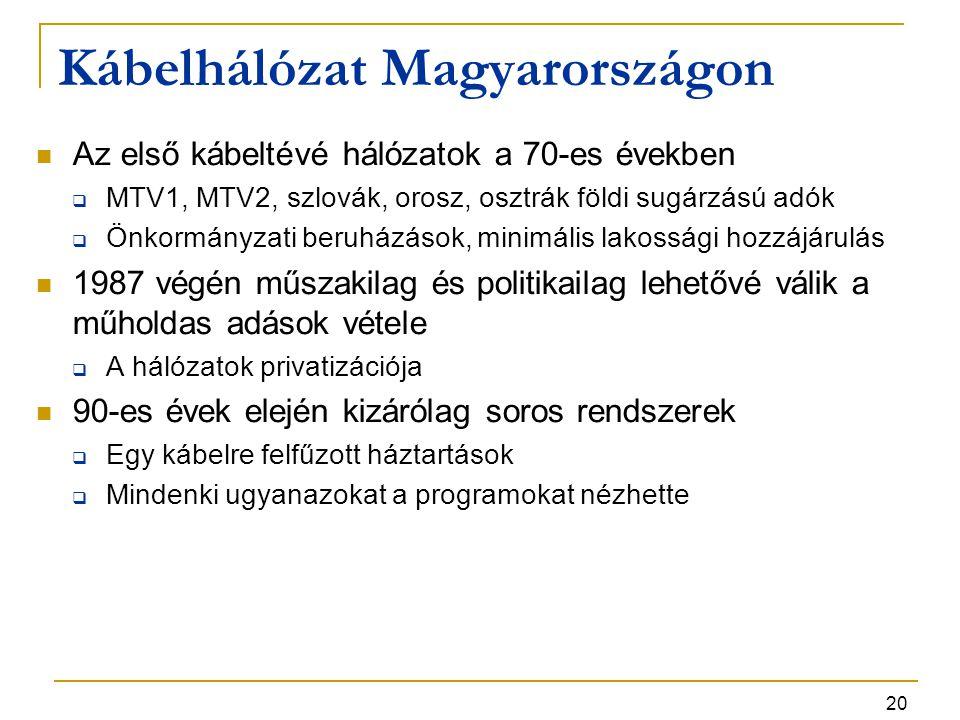 20 Kábelhálózat Magyarországon Az első kábeltévé hálózatok a 70-es években  MTV1, MTV2, szlovák, orosz, osztrák földi sugárzású adók  Önkormányzati