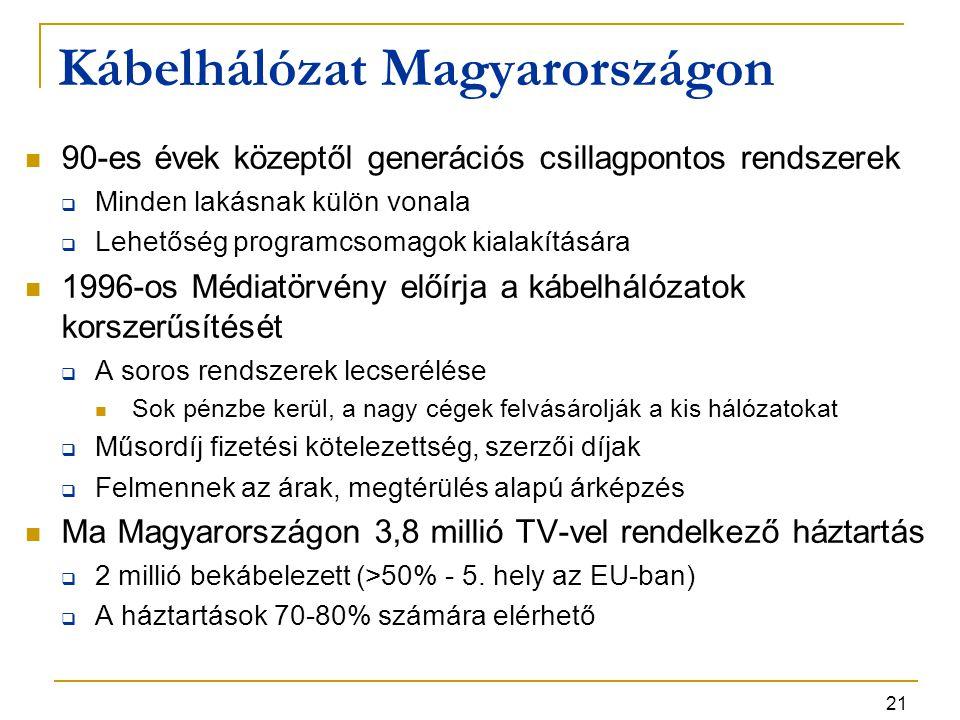 21 Kábelhálózat Magyarországon 90-es évek közeptől generációs csillagpontos rendszerek  Minden lakásnak külön vonala  Lehetőség programcsomagok kial