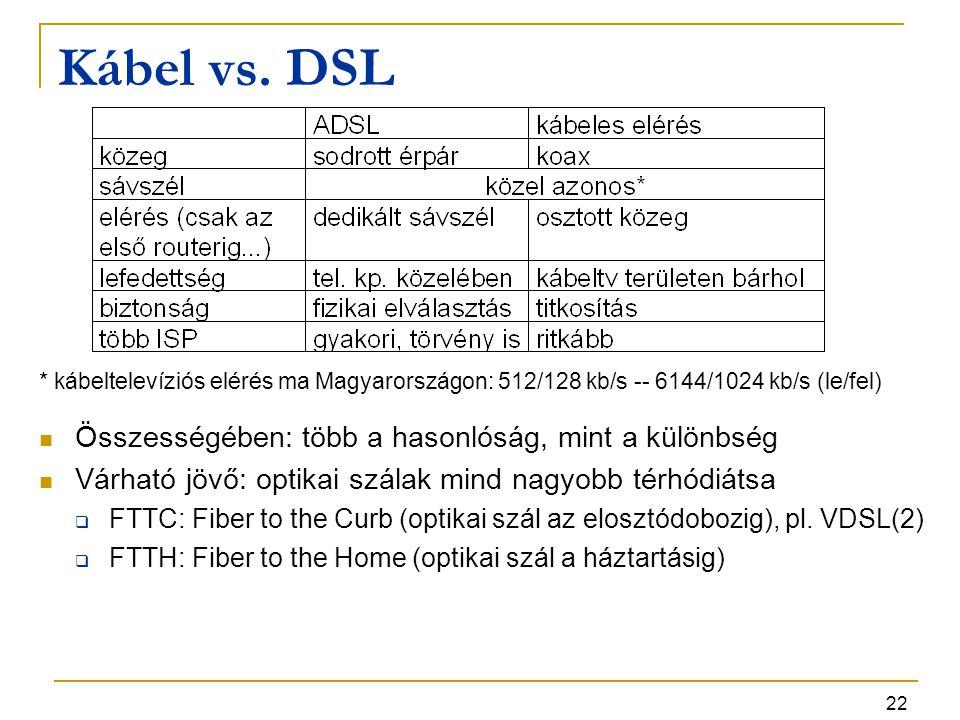 22 Kábel vs. DSL * kábeltelevíziós elérés ma Magyarországon: 512/128 kb/s -- 6144/1024 kb/s (le/fel) Összességében: több a hasonlóság, mint a különbsé