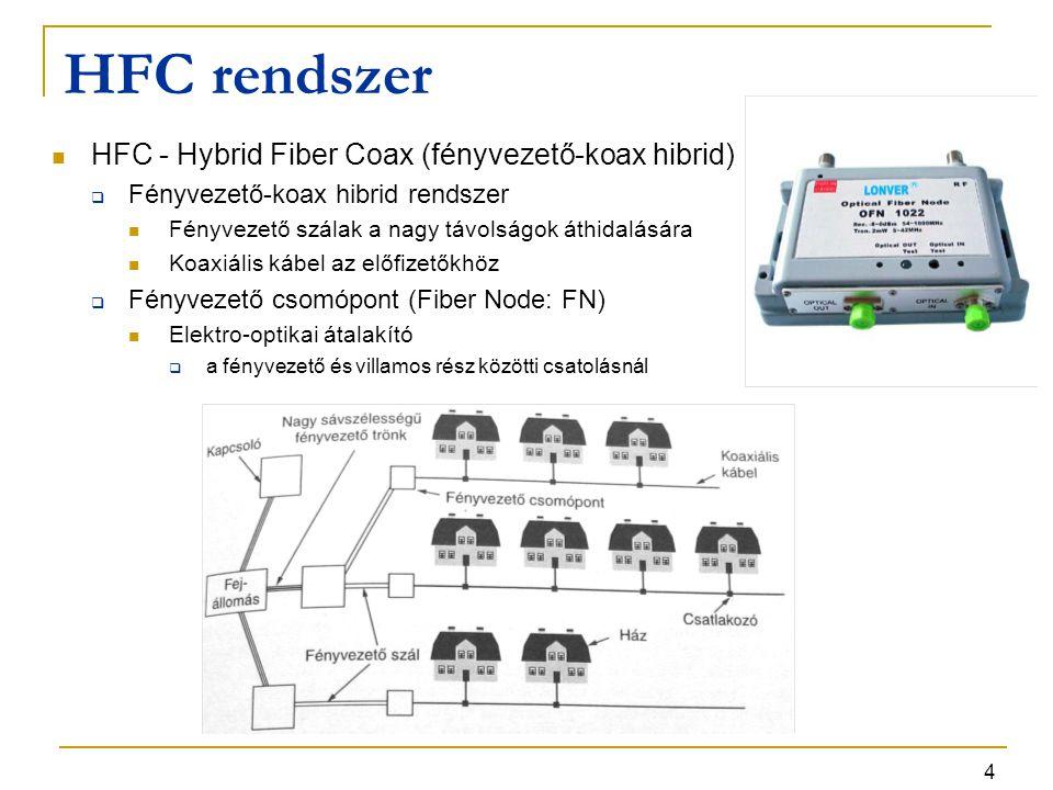 4 HFC rendszer HFC - Hybrid Fiber Coax (fényvezető-koax hibrid)  Fényvezető-koax hibrid rendszer Fényvezető szálak a nagy távolságok áthidalására Koa