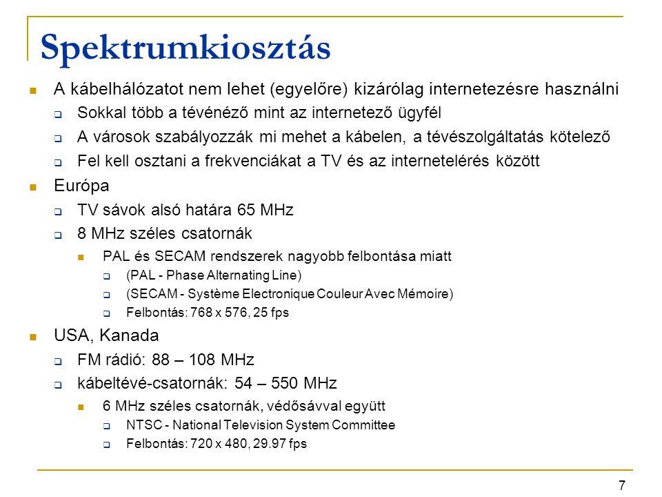 8 Spektrumkiosztás Modern kábelek 550 MHz felett is működnek, gyakran 750 Mhz felett is  Megoldás: feltöltés 5 - 65 MHz (ez Európában, USA: 5 – 42 MHz között)  A magasabb frekvenciák a letöltéshez