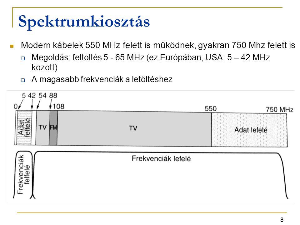 8 Spektrumkiosztás Modern kábelek 550 MHz felett is működnek, gyakran 750 Mhz felett is  Megoldás: feltöltés 5 - 65 MHz (ez Európában, USA: 5 – 42 MH