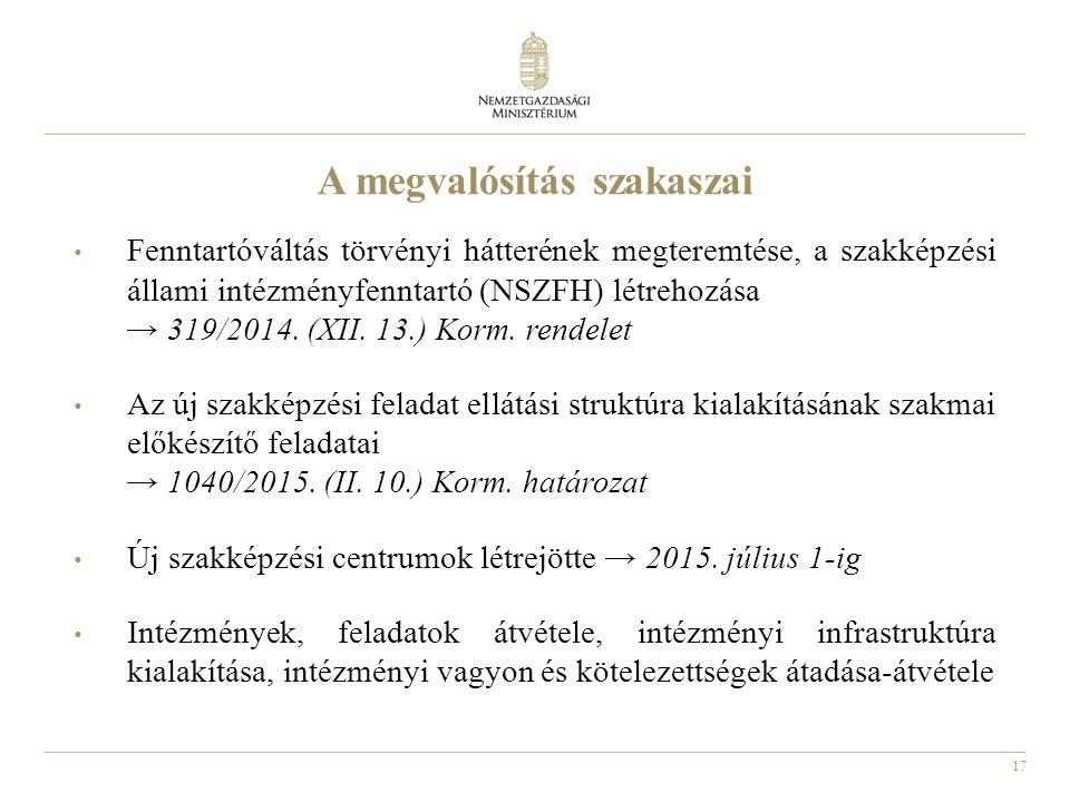 17 A megvalósítás szakaszai Fenntartóváltás törvényi hátterének megteremtése, a szakképzési állami intézményfenntartó (NSZFH) létrehozása → 319/2014.