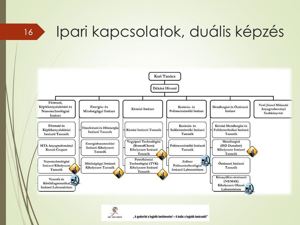 Ipari kapcsolatok, duális képzés 16
